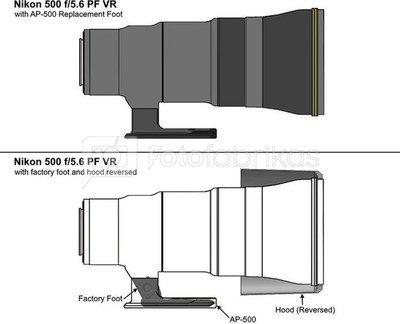 Wimberley AP 500 voor Nikon 500 f/5.6 PF VR