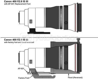 AP 601 voor Canon 400 f/2.8 IS III