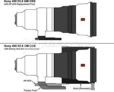 Wimberley AP 609 voor Sony 400 f/2.8 GM OSS