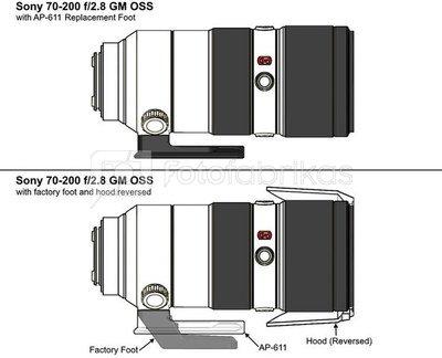 Wimberley AP 611 voor Sony 70 200 f/2.8 GM OSS FE