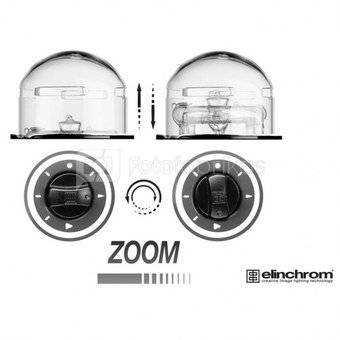 Elinchrom Zoom Pro HD (20192)