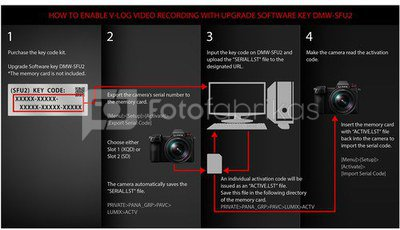Programinės įrangos naujinimo raktas - DMW-SFU2
